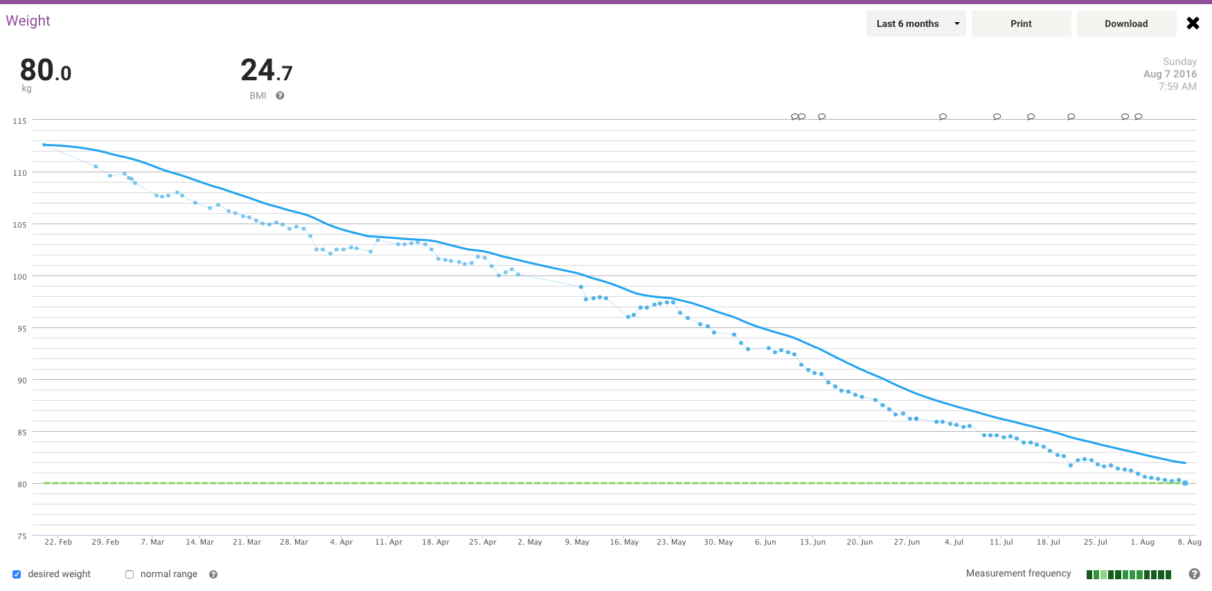 2016-08-07_80kg_6month